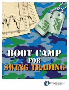 Power Cycle Trading – Boot Camp for Swing Trading http://Glukom.com