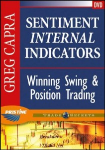 Greg Capra – Sentiment Internal Indicators http://Glukom.com