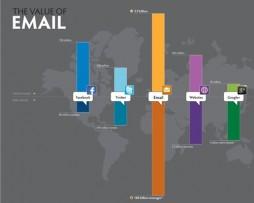 Daegan Smith – Instant Recruiting Emails – v4