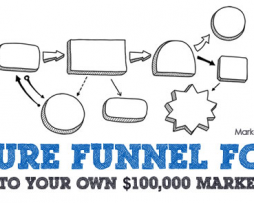Todd Brown Six Figure Funnel Formula