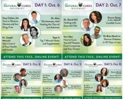 Dr. Josh Axe – Natural Cures Summit Hosted
