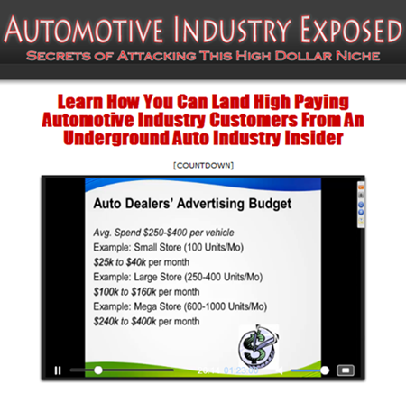 Automotive Industries