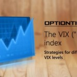 Hari Swaminathan - Get to know the VIX Index