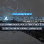 RSD Luke - Social Circle Blueprint 2.0